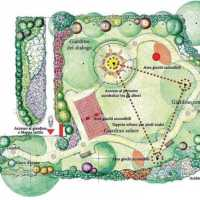 Corte Roncati- a garden for disabled people